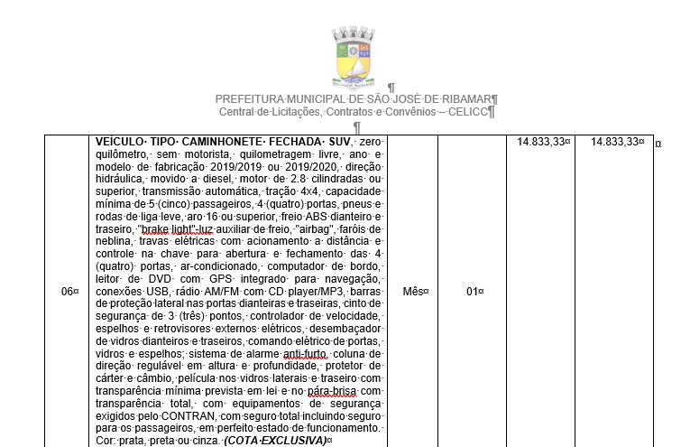 Alô Ministério Público: Prefeito de Ribamar quer alugar SW4 por R ...